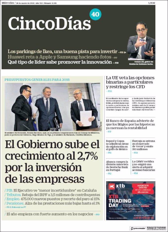 Opciones binarias bancos españoles