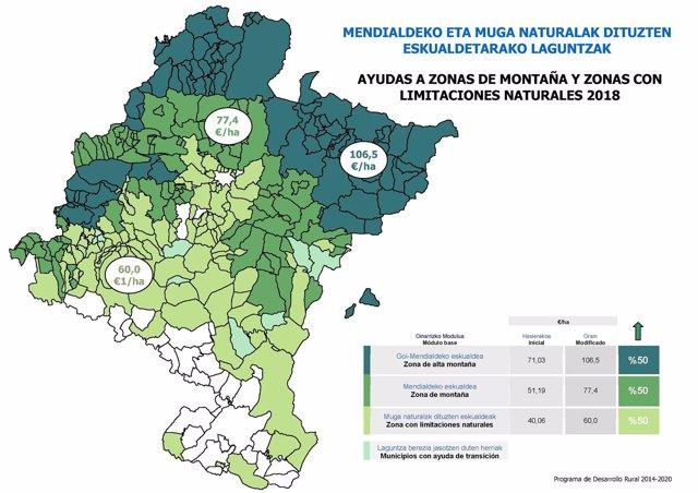 Ayudas a zonas de montaña y zonas con limitaciones naturales 2018