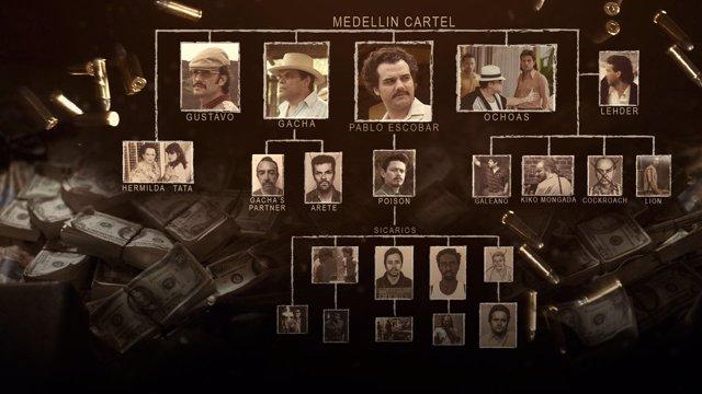 Narcos Cartel Medellín
