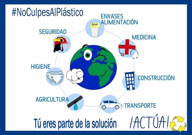 Ponen en marcha la campaña #Noculpesalplástico