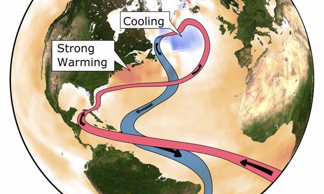 Circulación océanica en el Atlántico