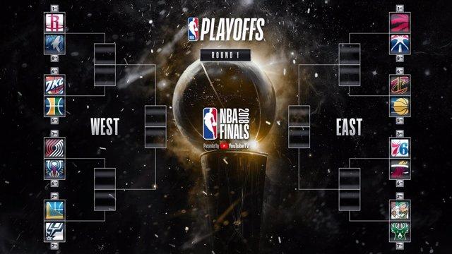 Cuadro de los playoffs de la NBA