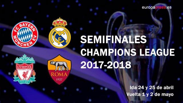 Sorteo semifinales Champions Liga Campeones Madrid Bayern Liverpool Roma