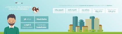 126.000 € en 23 años: los españoles destinan el 24% de sus ingresos a la hipoteca