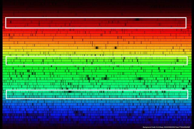 Espectrografía o 'adn' de una estrella