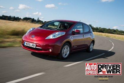 Las ventas del Nissan Leaf suben un 15% en el ejercicio fiscal 2017
