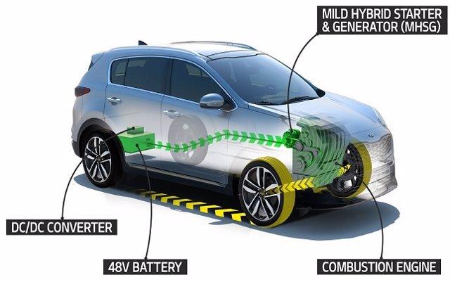 Kia lanzará su primer sistema de propulsión diésel híbrido ligero en el segundo trimestre de este año