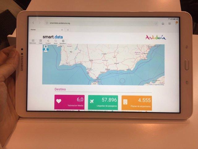 Tablet smart data