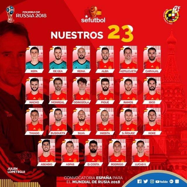 Lista de España para el Mundial