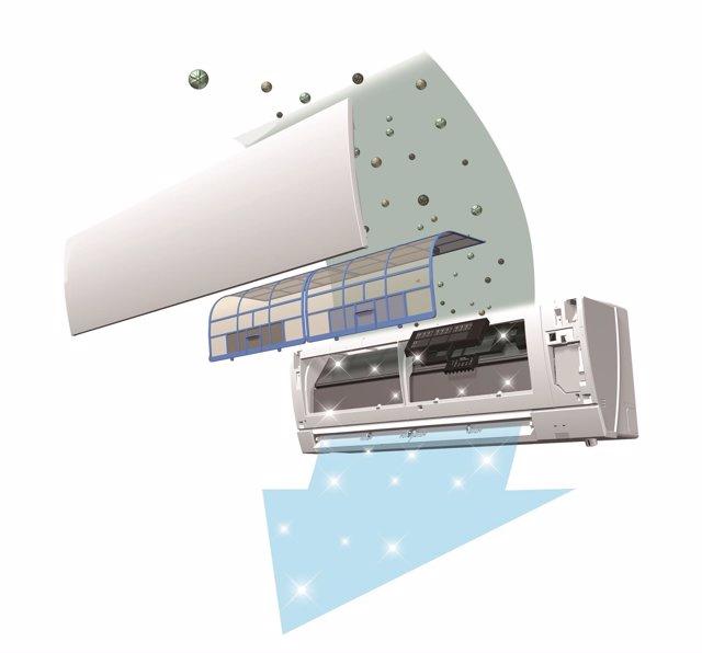 Sistema de filtros que reduce partículas alérgicas