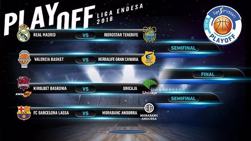 Real madrid tenerife baskonia unicaja bar a andorra y for Euroliga cuartos de final