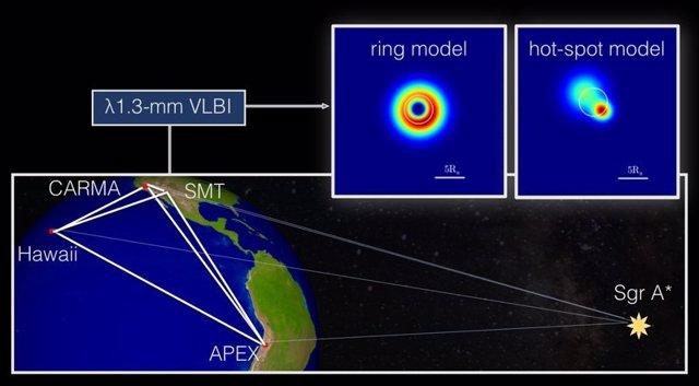 Observaciones combinadas de Sagitario A con APEX EN 2013