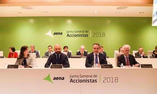 Junta general de accionistas de Aena de 2018