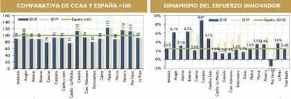 Cantabria, donde más crece el esfuerzo en implementación y el uso de las TIC, según CEPREDE