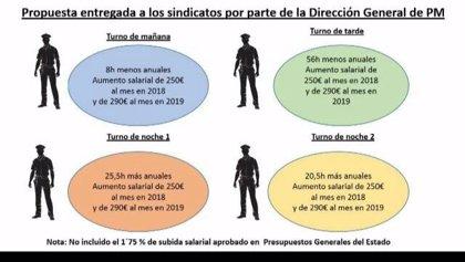 Malestar entre los sindicatos policiales ante la propuesta del Ayuntamiento de Madrid sobre el convenio colectivo