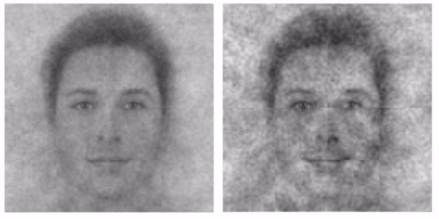 Cara de Dios para jóvenes (izquierda) y adultos (derecha)