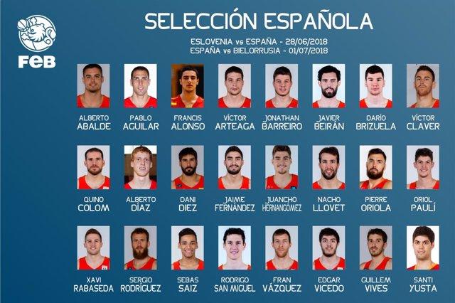 Convocatoria de España para la tercera 'ventana' FIBA