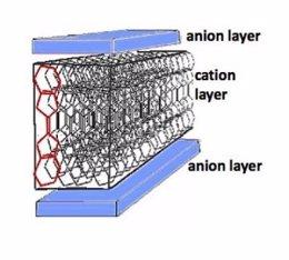 Estructura del cristal estudiada en la investigación