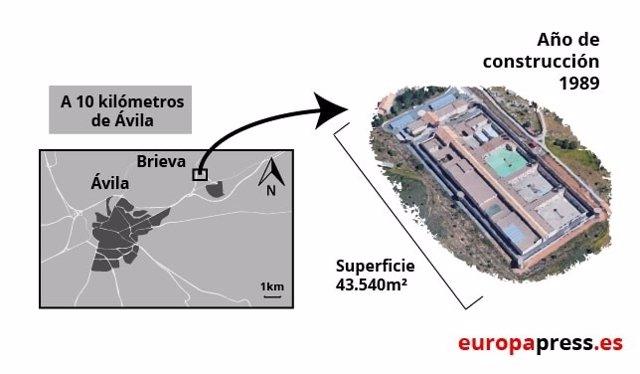 Infografía de la cárcel de Brieva