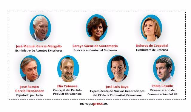 Imagen que muestra los candidatos para presidir el PP