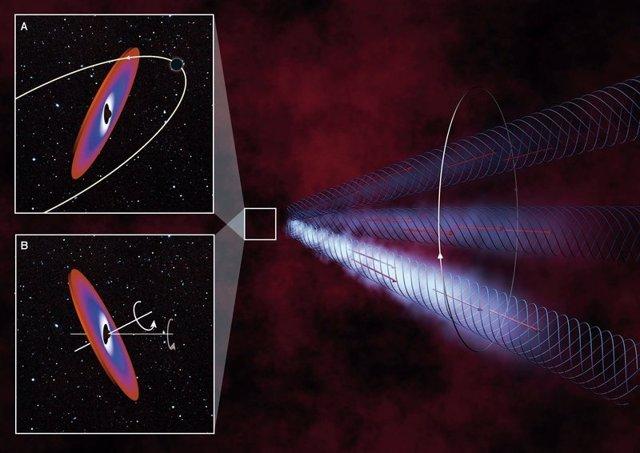 Impresión artística de la región central del núcleo galáctico activo OJ 287