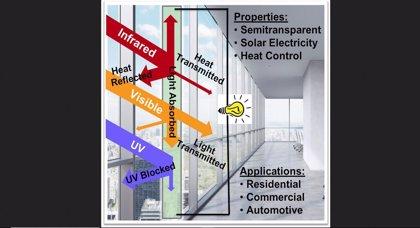 Una ventana inteligente genera electricidad y aisla del calor