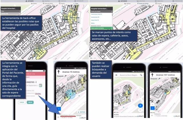 Aplicacióm móvil de la Fundación Jimenez Días para no perderse en el hospital