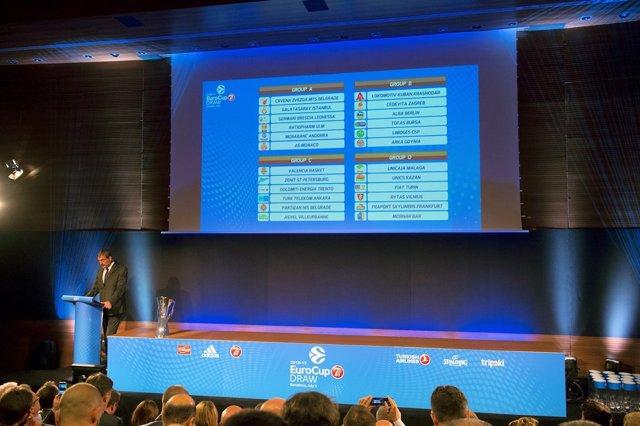 Sorteo de la Fase Regular de la Eurocup 2018-19