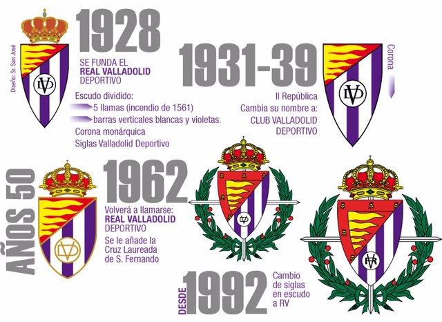 Evolución del escudo del Real Valladolid recogida en su página web. 9-7-2018