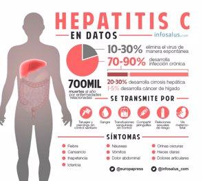 Un estudio aconseja implantar PrEP para prevenir contagio de VIH en personas con hepatitis C y que se inyectan drogas (EUROPA PRESS - Archivo)