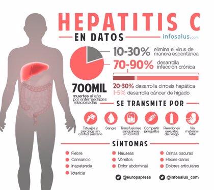 Un estudio aconseja implantar PrEP para prevenir contagio de VIH en personas con hepatitis C y que se inyectan drogas
