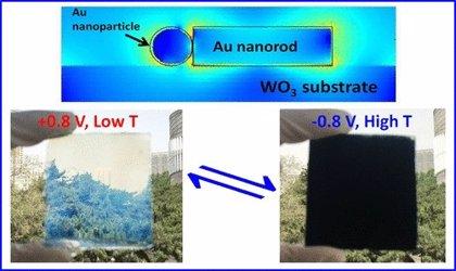 Una ventana inteligente regula la luz, caldea.. y mata bacterias
