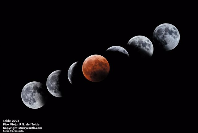 Secuencia fotográfica de un eclipse total de Luna
