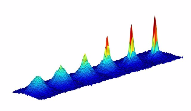 Medición de cambios de densidad en una nube de átomos ultrafría