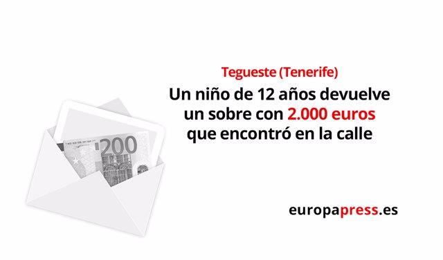 Un niño de 12 años de Tegueste (Tenerife) devuelve un sobre con 2.000 euros