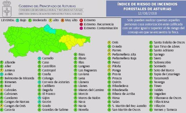 Riesgo de incendios en Asturias.