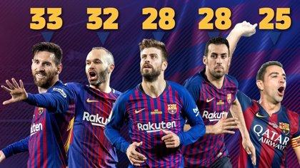 Messi logra su título 33, el más laureado de la historia del Barça