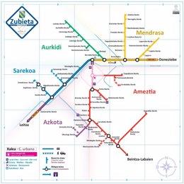 'Metro-Baserri' De Zubieta