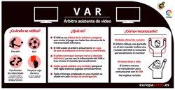 El VAR s'estrena aquesta temporada, saps quan s'utilitza? (Europa Press)