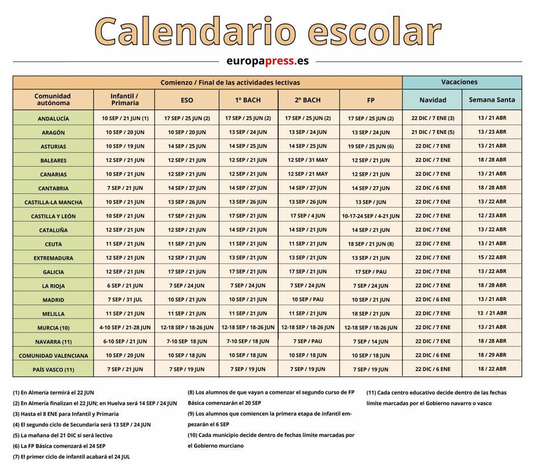 Calendario Escolar 2020 Colombia.Calendario Escolar 2018 2019 Por Comunidades Navidad