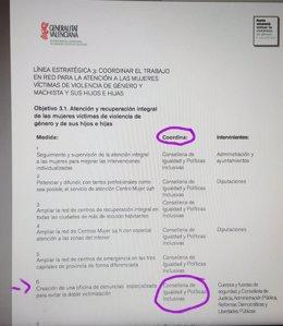 Pacto Valenciano contra la Violencia de Género