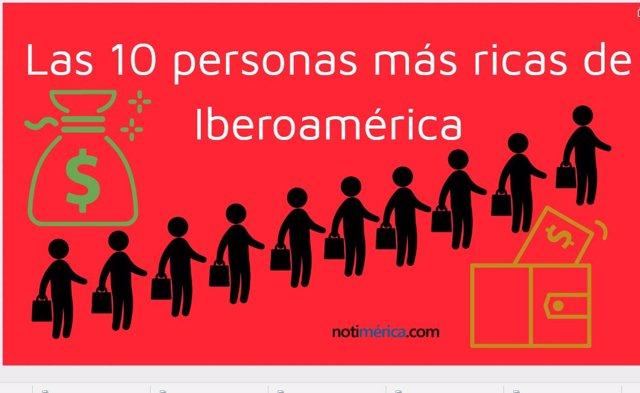 Las 10 personas más ricas de Iberoamérica