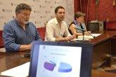 Foto: El 55 por ciento de las llamadas al 010 son peticiones de información relacionadas con el Ayuntamiento de Granada