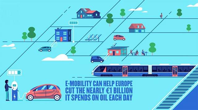 Platform-for-Electromobility_AEDIVE