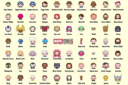 Todo el Universo Cinematográfico Marvel, con emojis en este genial póster