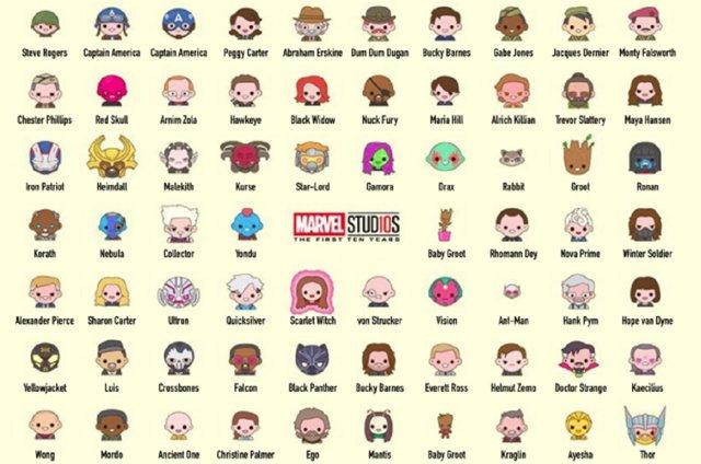 Emojis Marvel