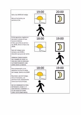 Dibujo sobre el cambio de huso horario del catedrático Jorge Mira