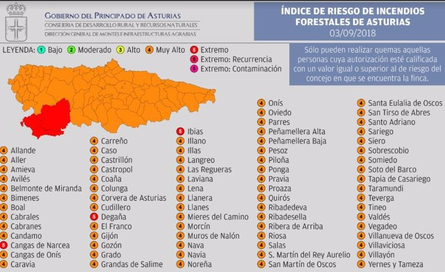 ÍNDICE DE RIESGO DE INCENDIOS FORESTALES EN ASTURIAS