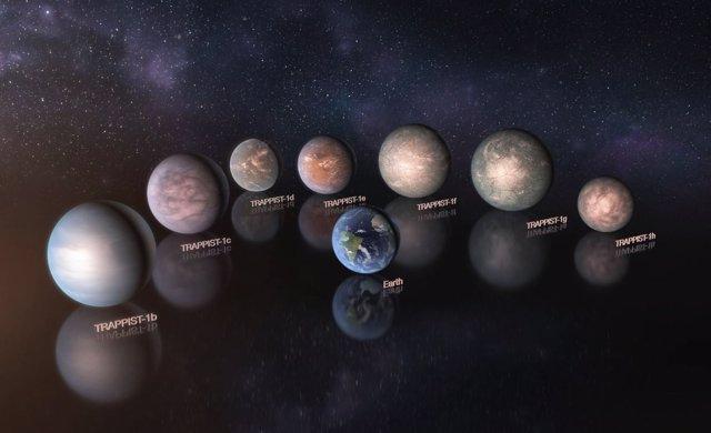 Comparativa de los planetas de TRAPPIST 1 con la Tierra
