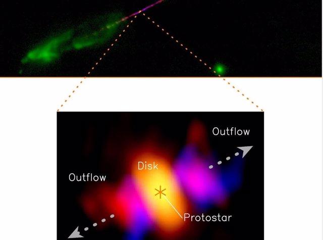 Chorro, disco y flujo de salida en el sistema protoestelar HH 211